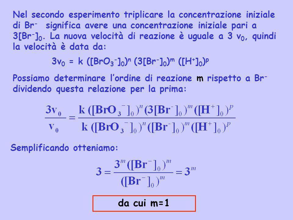 Nel secondo esperimento triplicare la concentrazione iniziale di Br- significa avere una concentrazione iniziale pari a 3[Br-]0. La nuova velocità di reazione è uguale a 3 v0, quindi la velocità è data da: